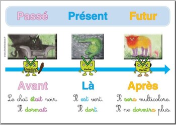 RSEEG : passé, présent, futur