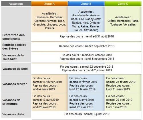Calendrier scolaire 2018/2019