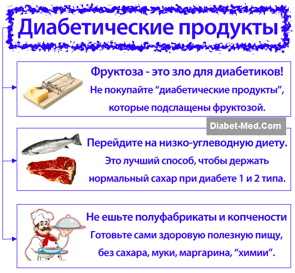 Диабетические продукты определение