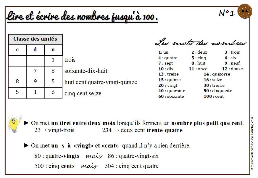 Bien connu Lire et écrire les nombres jusqu'à 100 - L'école de petite Prune EK56