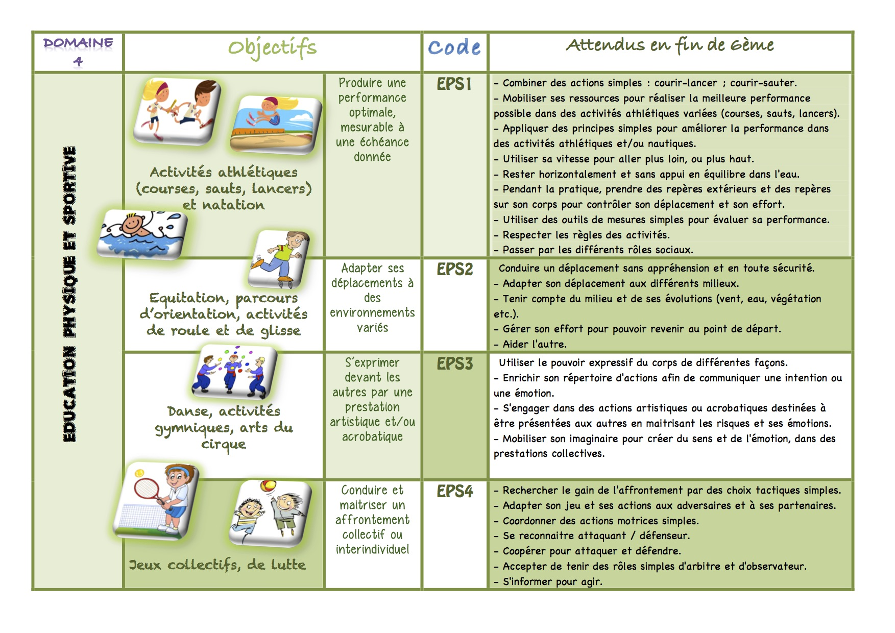 Carte noel anglais cycle 3