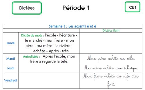 Dictées CE1 2013-2014