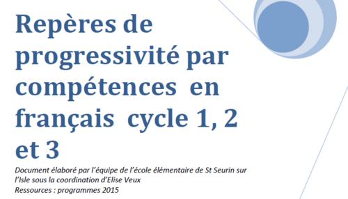 Repère de progressivité par compétences cycles 1, 2 et 3