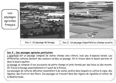 les paysages agricoles français : produire en FRance