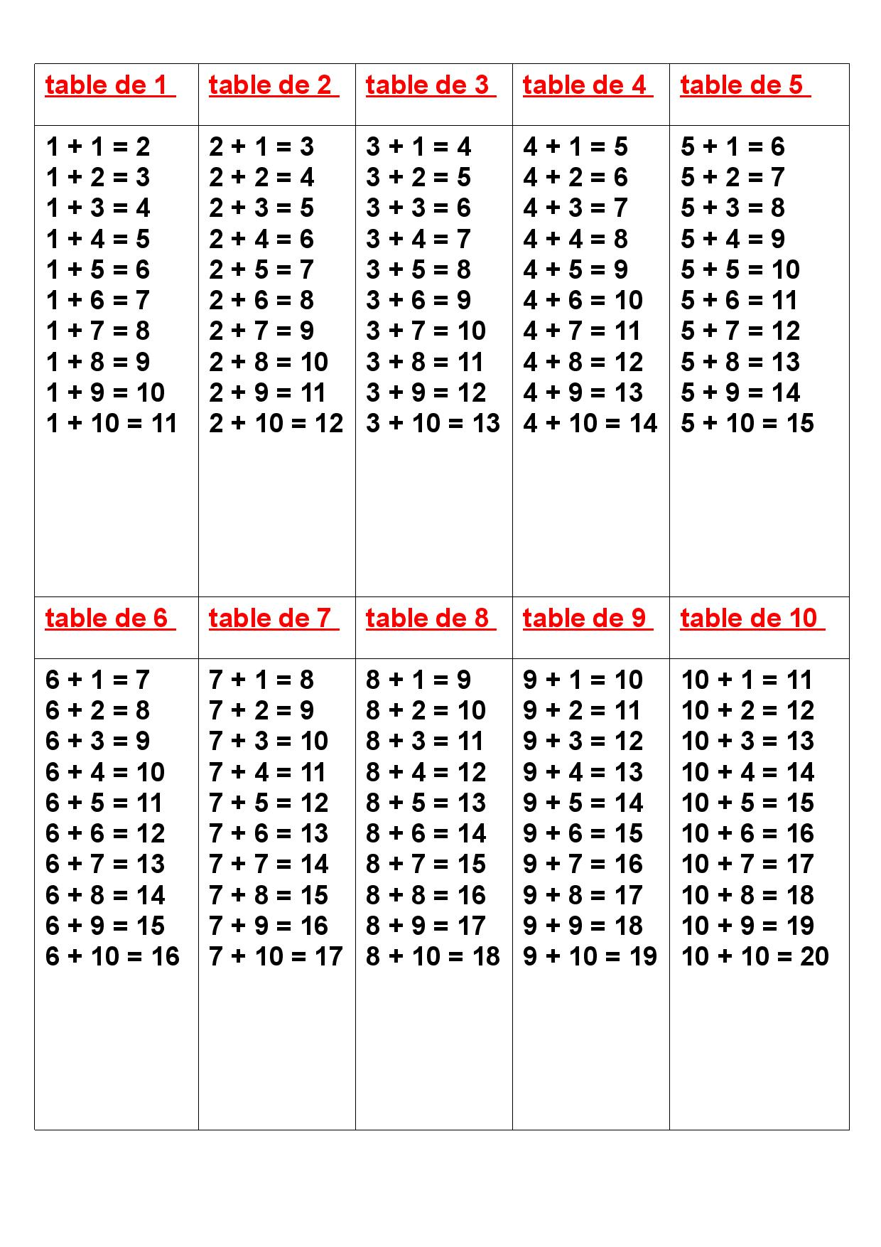 Les tables d 39 addition de 1 10 prepecole pour la classe - La table de multiplication de 8 ...