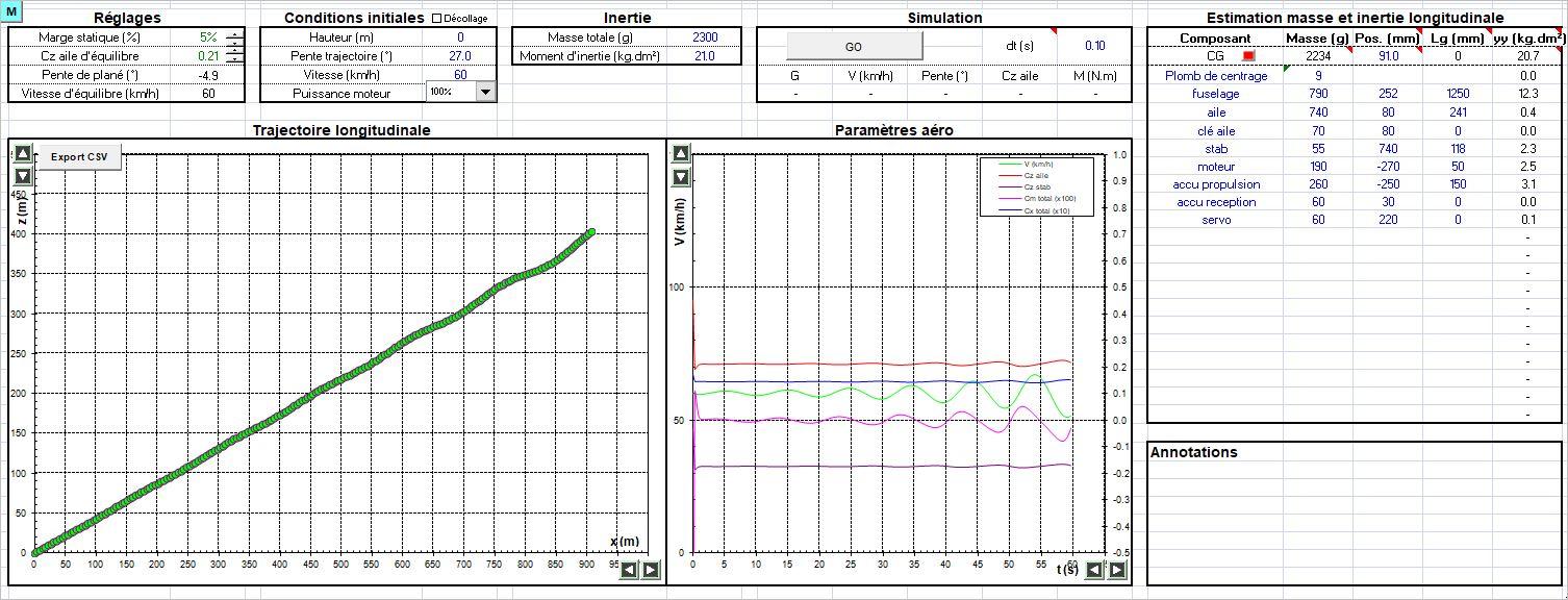 MS 5% 27° pente vitesse 60km/h