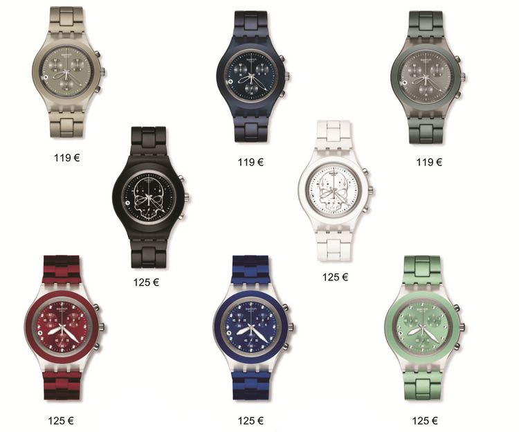 Full-Blooded Collection Swatch