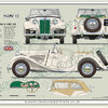 MG TD Mk2 (special factory order) 1951-53