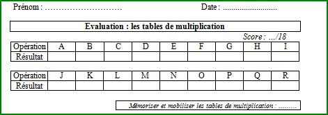Les tables de multiplication dans l 39 armoire de la ma tresse for Table de multiplication cm2
