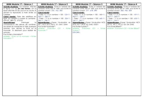Détails Modules 17 et 18 (MHM CE1)