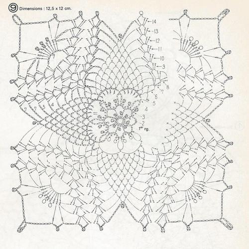 Modèles de napperons -bonbonnières  (1)
