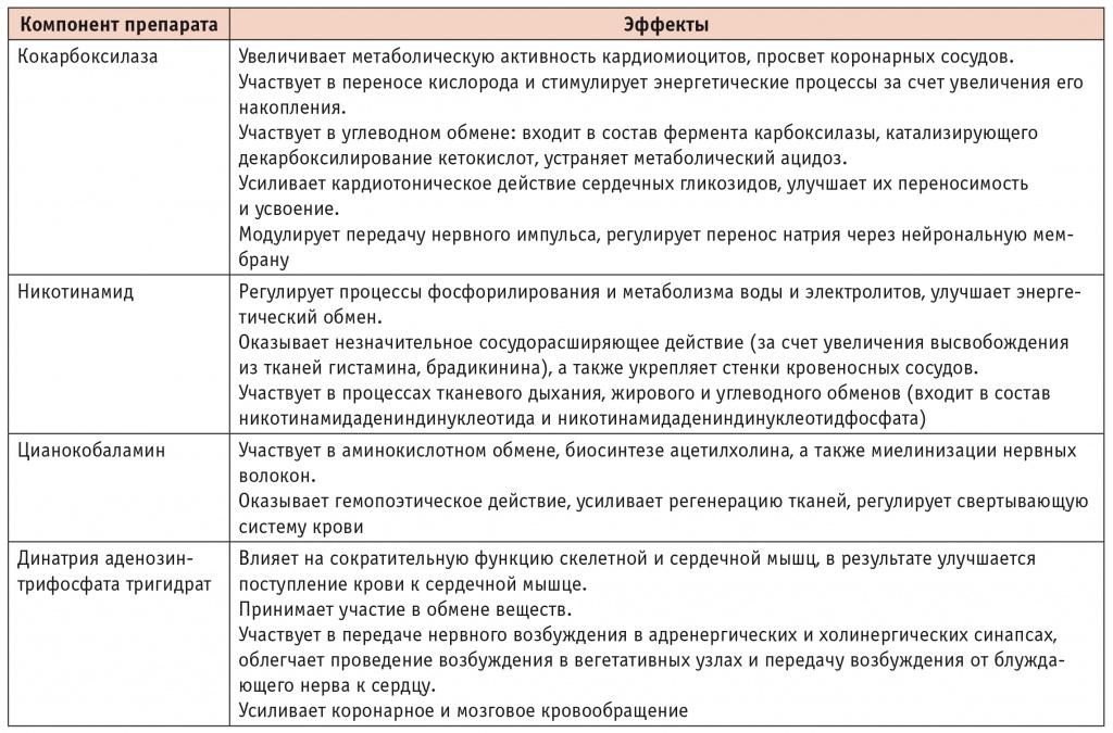 Тяжелые формы диабетической полинейропатии и ангиопатии фото