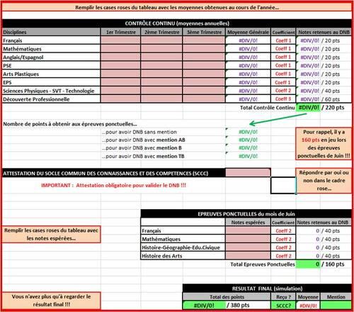 Simulation notes pour obtention DNB...
