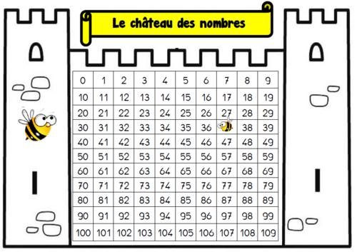 rituels en maths CP pour classe virtuelle