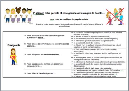 8/ Règlement positif des espaces collectifs