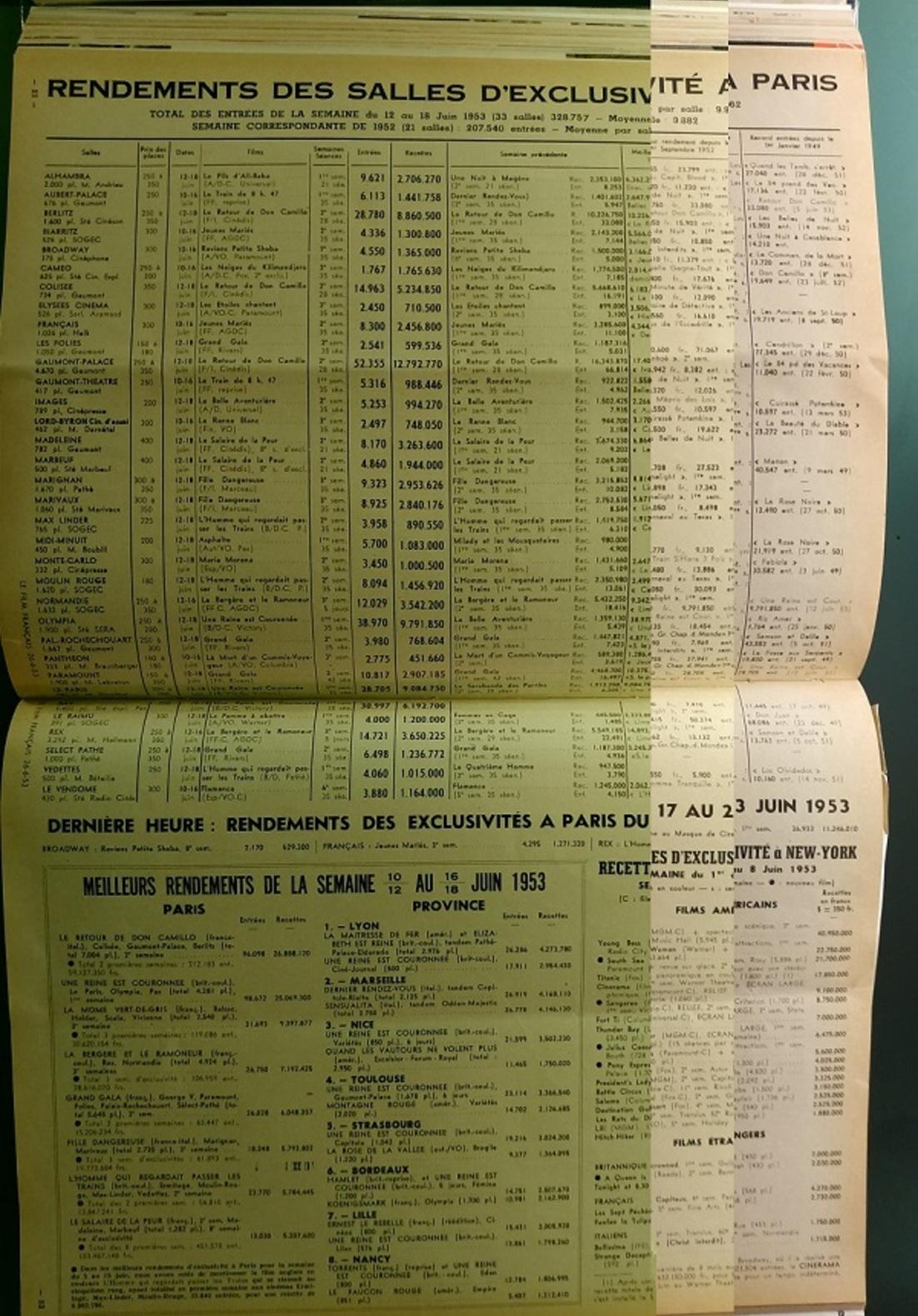 BOX OFFICE PARIS DU 12 JUIN 1953 AU 18 JUIN 1954