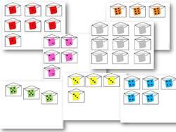 introduction à la multiplication