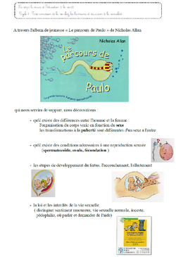 Transmission de la vie Cycle 3