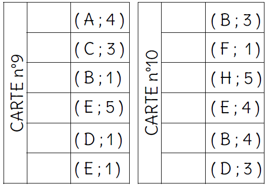 Jeux Et Ateliers De Geometrie L Ecole De Crevette