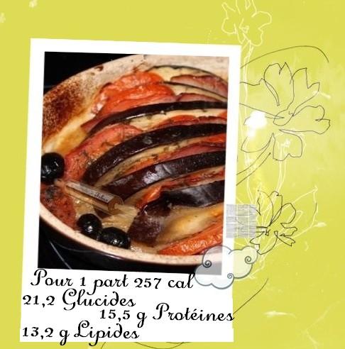 Éventail d'aubergine au bacon