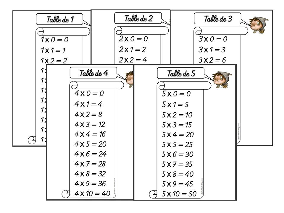 Comment apprendre table multiplication ce1 - Table de multiplication par 4 ...