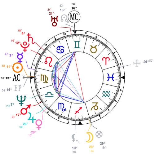 Freddie Mercury, né le 5 septembre 1943 , Vierge ascendant Vierge