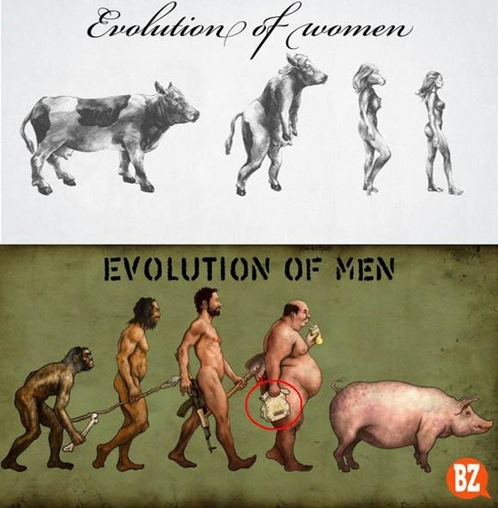 evolution_of_men_women