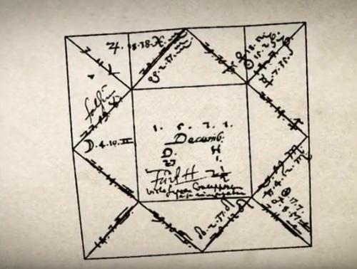Mitterrand, batisseur de mystères astrologiques