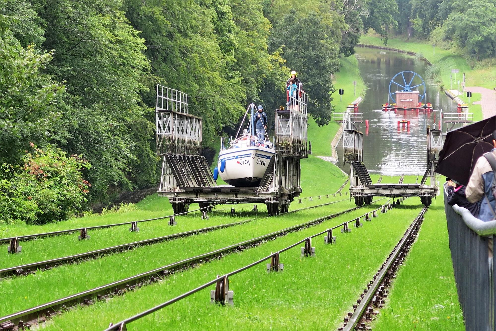Le Canal OSTRÓDA- ELBLĄG (Pl)