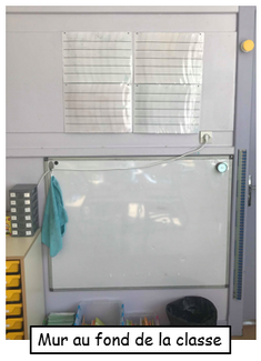 Les murs de la classe