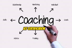 The coach is able to focus attention on the important aspects of delivering to the client!