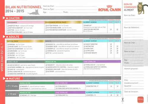 Documents Royal Canins