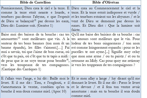 Bible et Sébastien
