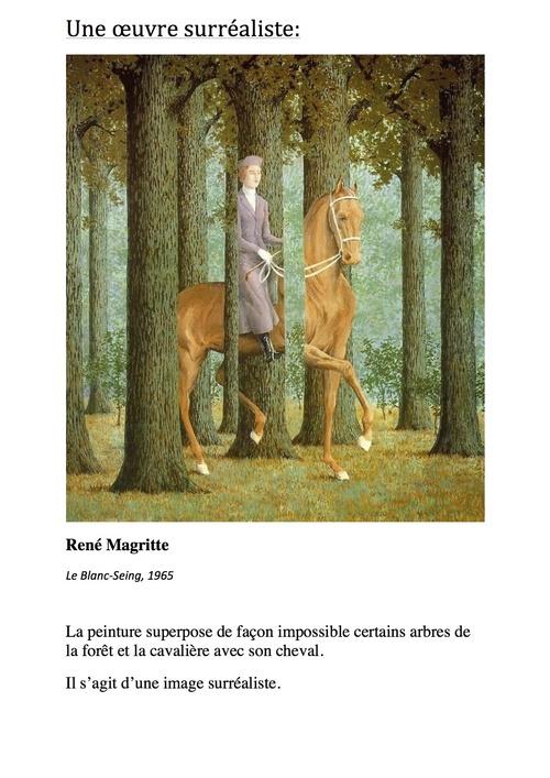 Musée de la classe: Magritte