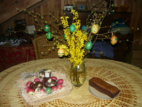Décorations et leur symbolisme (lors de l'équinoxe de printemps, Pâques,...)