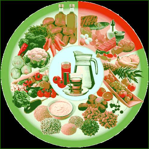 Viande et maladies cardiovasculaires