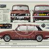 Triumph Dolomite 1850HL 1972-80