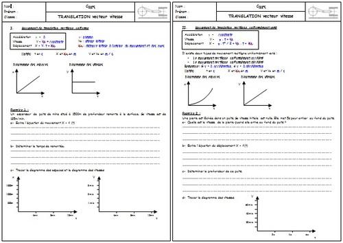 Cinématique diagramme translation / cours