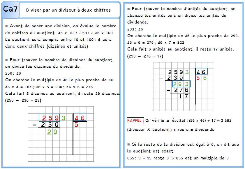 Comment Utiliser Le Marc De Caf Ef Bf Bd Rustica