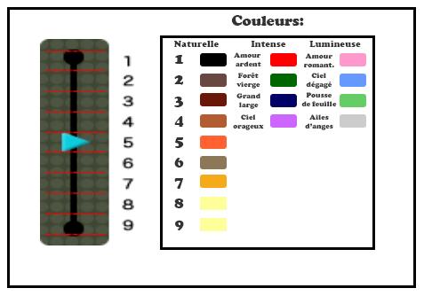 Changer les couleurs des yeux et cheveux animal crossing new leaf - Coupe animal crossing new leaf ...