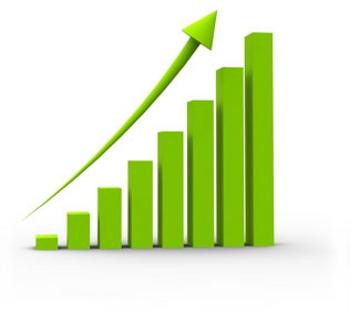 croissance des entreprises