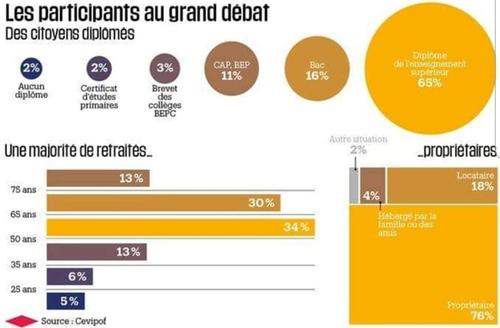 Le Grand débat national pour solde de tout compte
