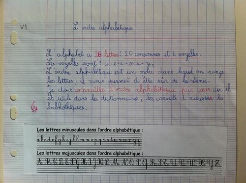 V1 - L'ordre alphabétique