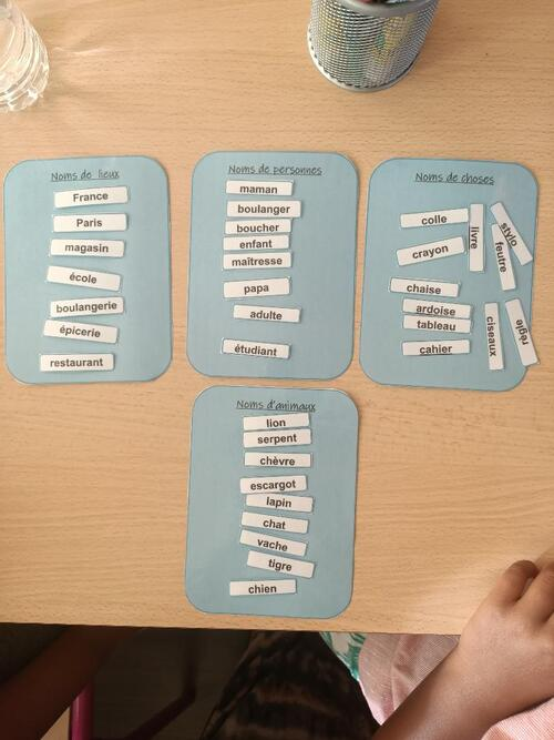 Ateliers de grammaire