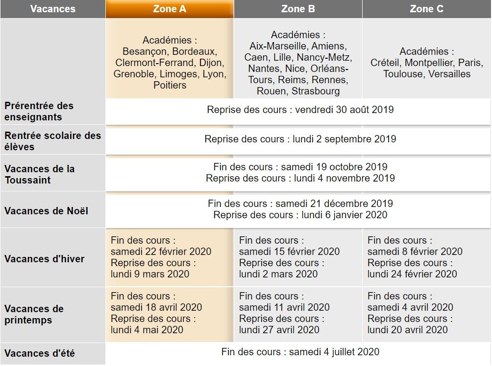 Calendrier Scolaire Mai 2020.Calendrier Scolaire Zone A Ecoles Primaires De Martignas
