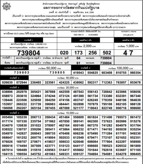 Thaïlande : Quand la terre s'arrête de tourner à 15 H 45...