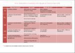 Programmations CE2/CM1 pour l'année 2017-2018