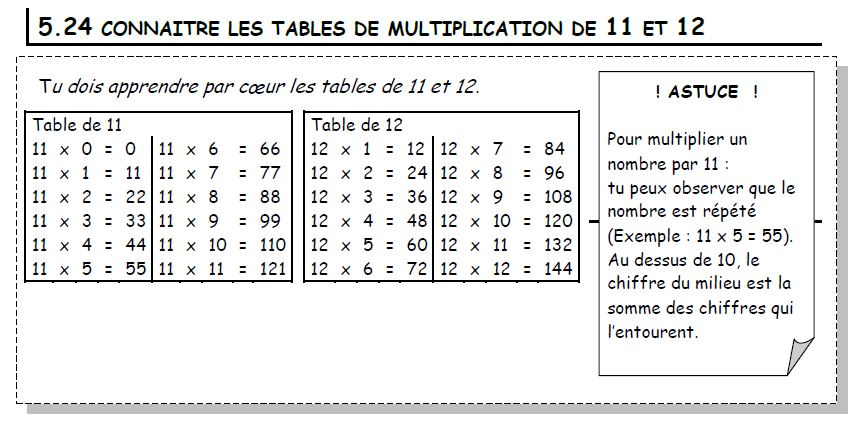 Table de multiplication 11 et 12 28 images etudiante for Table de multiplication de 12