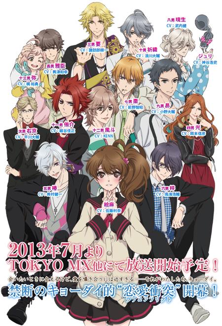 Résumé Brothers Conflict, anime, vostfr, brothers conflict