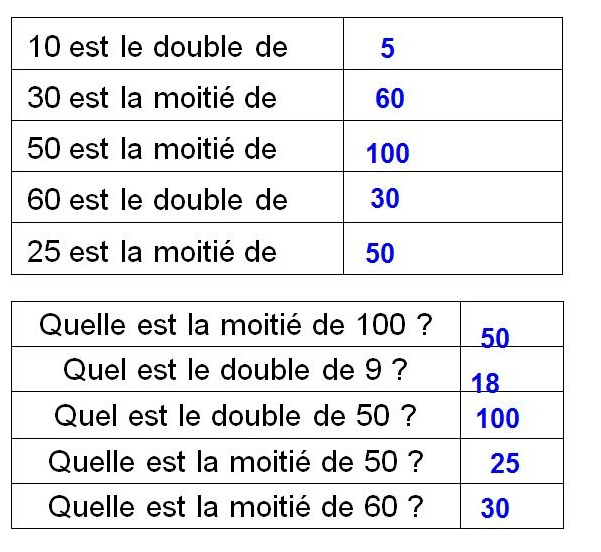 Calcul mental tables de multiplication doubles et - Calcul mental table de multiplication ...